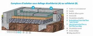 Isolation Dalle Beton Sur Terre Plein : isolant sous dallage ~ Premium-room.com Idées de Décoration