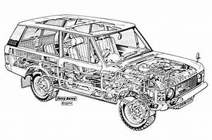 17 Best Images About Range Rover Classic On Pinterest
