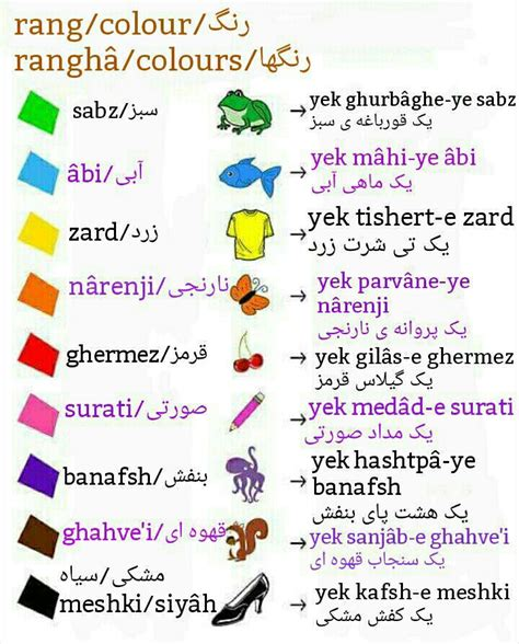 Language Farsi 65 Best Poem Images On