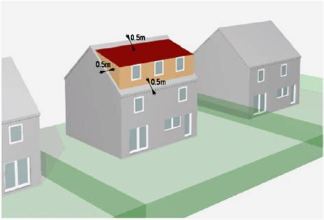 Home owners: Work on the roof   Planning Portal