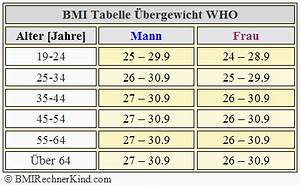 Bmi Mann Berechnen : bergewicht was tun bmi rechner kind ~ Themetempest.com Abrechnung