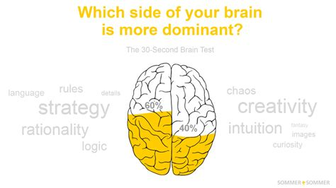 brain test italiano right brained left brained take the brain test