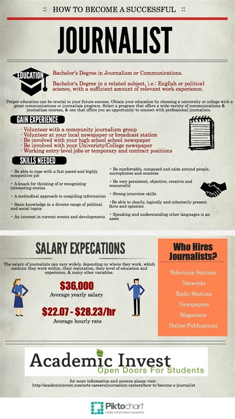 Journalism Career by How To Become A Successful Journalist Http