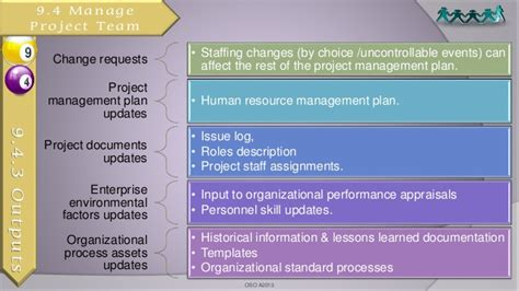 human resource plan template pmbok 09 project human resources management pmbok 5th