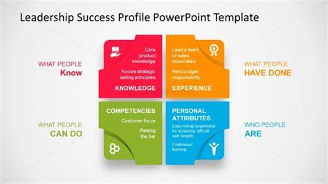 leadership success profile  slidemodel
