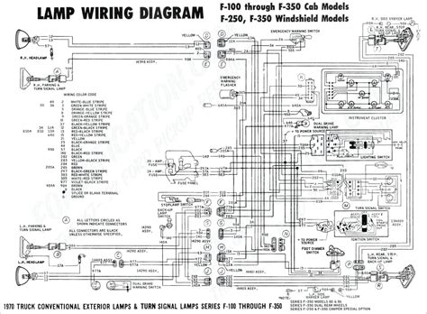 Forest River Wiring Diagram Untpikapps