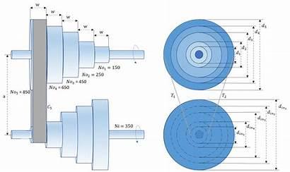 Pulley Cone Step Diagram Drawing Optimization Main