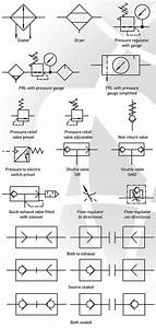 Pneumatic Symbols Explained