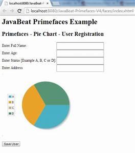 Primefaces Eclipselink Jpa Mongodb Integration