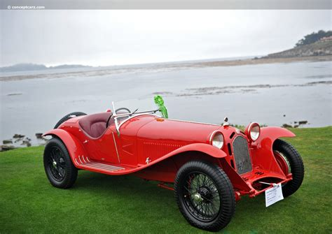 1931 Alfa Romeo 8c 2300 Pictures, History, Value, Research