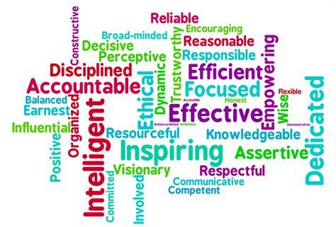 leadership qualities   career studio