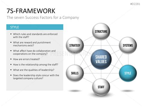 powerpoint charts diagrams chart templates
