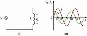 Reactance  Inductive And Capacitive
