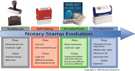 notary stamps  notary rotary