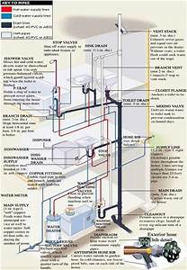 Exceptional  Plumbing Services