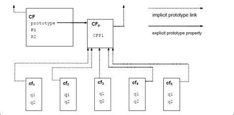 perl floor ceil functions 100 perl floor ceil functions the mod function