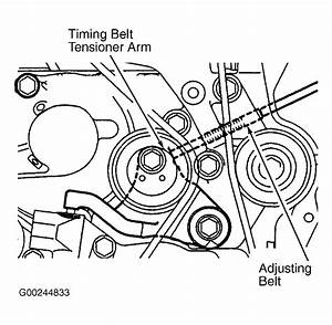 2003 Mitsubishi Lancer Serpentine Belt Routing And Timing