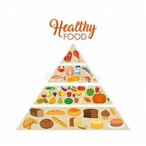 Food Pyramid Stock Illustrations  U2013 4 432 Food Pyramid