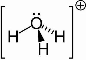 Hydrogen Chloride Vs  Hydrochloric Acid