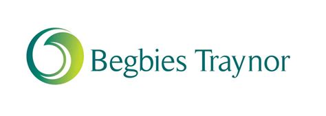 Begbies Traynor Group (BEG) Announces Earnings Results ...