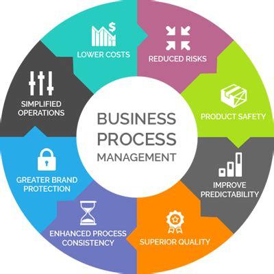 enterprise business process management software market