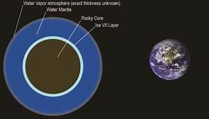 Space | Virtuality