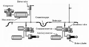 Schematic Of Automatic Air Brake System
