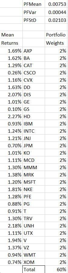 portfolio optimization   efficient frontier