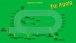 400m Track Easy Marking Plan In Athletics
