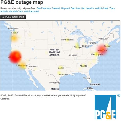 yesterdays broad power outage  caused
