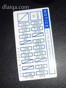 D U0026 39 Laiqa Arena  Sekring Pada Daihatsu Terios