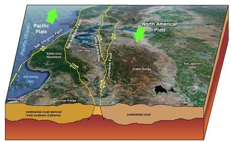 Earthquakes « KaiserScience