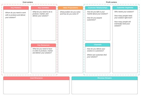 [View 32+] Download Business Model Canvas Template Google ...
