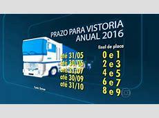 Bom Dia Rio Detran divulga calendário anual de vistoria