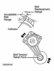1999 Ford Explorer Serpentine Belt Routing And Timing Belt Diagrams