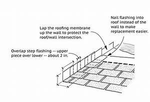 How To Install Step Flashing