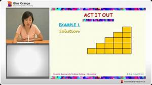 Examples Of Methodology Heuristic Approach To Problem Solving Elementary Example 1