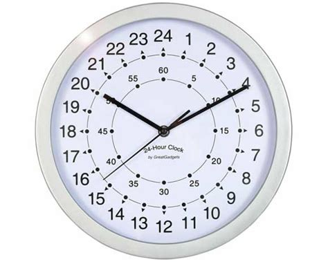 The 24 Hour Clock (military Time) Is Superior To The