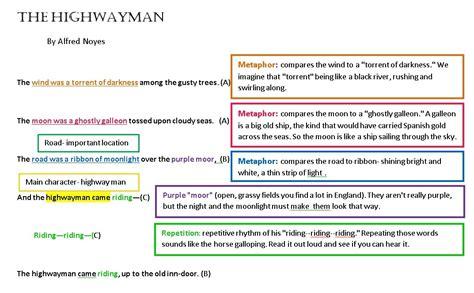 professional resume writers melbourne professional resume