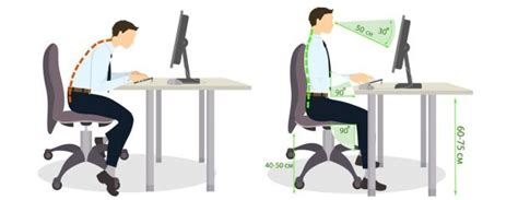 how to sit at your computer fix therapies