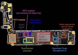 Iphone 5s Parts Diagram
