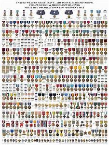 Thorough Military Decoration Chart Usmc Medal Precedence
