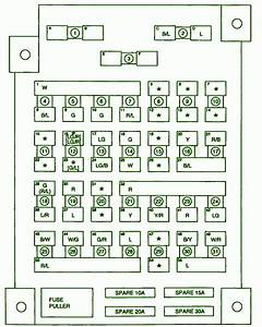 2003 Kia Sportage Main Fuse Box Diagram  U2013 Circuit Wiring