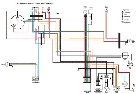 Chopper Creeps Sportster Simplified Wiring