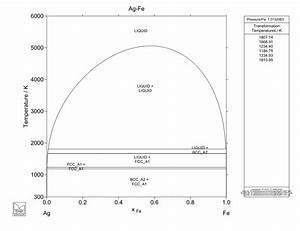 Calculated Ag