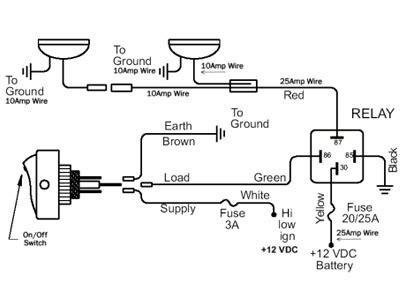 2013 Chevy Camaro Wiring Diagram by Wiring Diagram 1969 Camaro Wiring Diagram 1989 Camaro