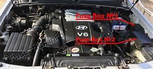 Fuse Box Diagram Hyundai Terracan  2002