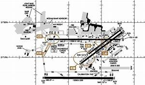 Runway Incursions  U2013 Flying In Hawaii