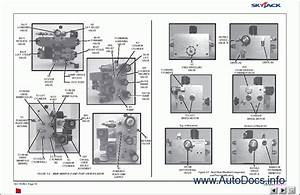Skyjack Lifts Parts Catalog Repair Manual Order  U0026 Download