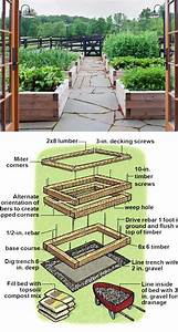 28 Amazing Diy Raised Bed Gardens